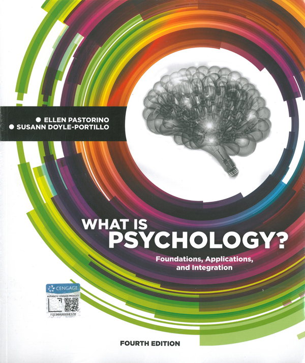 What is Psychology ? Foundation, Applications, and Integration